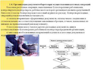 Как осуществляется аудит кассовых операций
