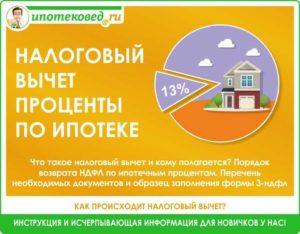 Порядок оформления компенсации процентов по ипотеке сотруднику
