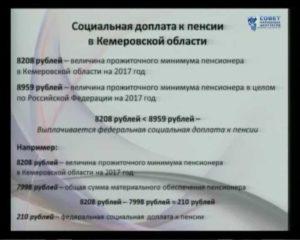 МРОТ в Кемеровской области