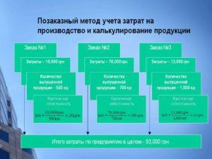Что представляет собой позаказный метод учета затрат