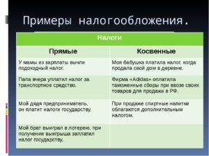 Примеры прямого и косвенного налога
