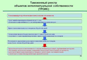 Правила учета объектов интеллектуальной собственности