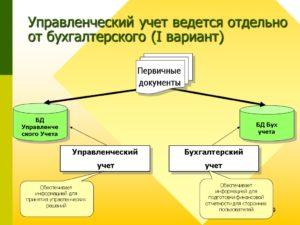 Как вести управленческий учет в строительстве
