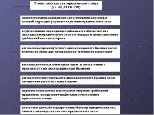 Особенности ликвидации ООО через продажу