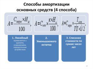 Способы начисления амортизации основных средств