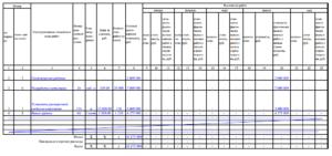 Журнал учёта выполненных работ по форме КС-6а