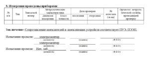 Акт на заземление газового котла по форме протокола ЭЛ-8