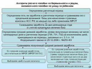 Расчёт пособия по беременности и родам