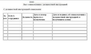 Лист ознакомления с должностной инструкцией