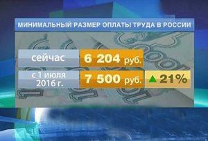Московский МРОТ с октября 2021 года увеличат на 261 рубль