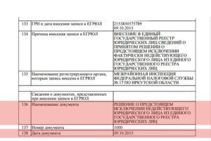 Как проходит оспаривание исключения юридического лица из ЕГРЮЛ
