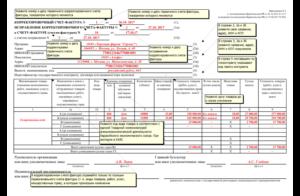 Как правильно учитывать корректировочные счета-фактуры