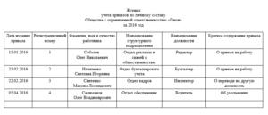 Журнал регистрации приказов по личному составу на предприятии