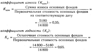 Коэффициент износа основных средств