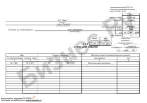 Форма ТОРГ-16. Акт о списании товаров