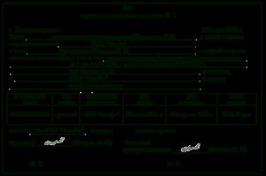Акт приема-передачи векселей