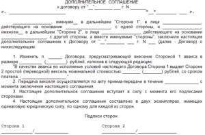 Соглашение о замене стороны в договоре