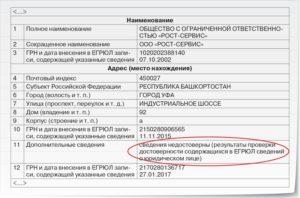 Заявление физического лица о недостоверности сведений о нём в ЕГРЮЛ