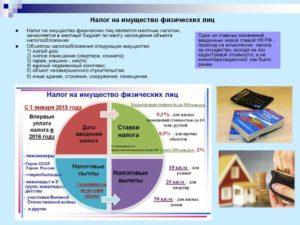 Изменения в налоге на имущество для юр и физлиц