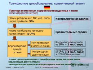 Особенности трансфертного ценообразования