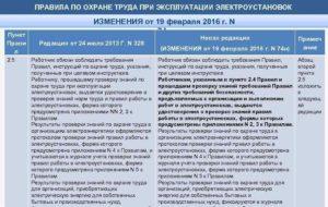 Требования охраны труда при эксплуатации электроустановок