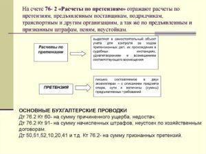 Отражение расчетов по претензиям в бухгалтерском учете