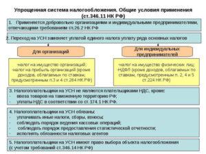 ИП на упрощёнке должен платить НДФЛ с процентов по банковским депозитам