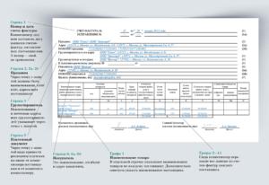 Назначение кодов счетов-фактур