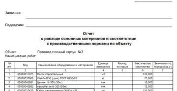 Форма М-29. Отчет о расходах материалов в строительстве