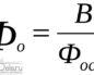 Что такое фондоотдача и по какой формуле она рассчитывается