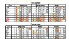 Производственный календарь Республики Крым на 2018 год