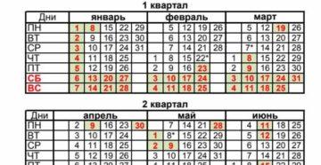 Производственный календарь Республики Крым на 2021 год