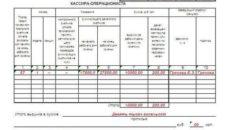 Форма КМ-6. Справка кассира-операциониста