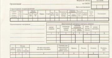 Карточка учета материалов по форме М-17